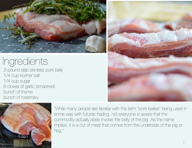 PorkBellyIngredients